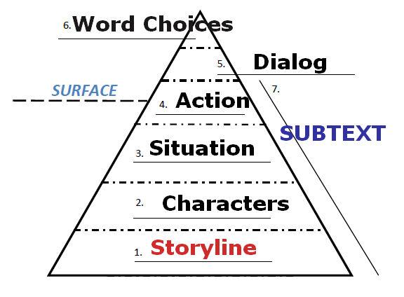 rewrite pyramid-jpg